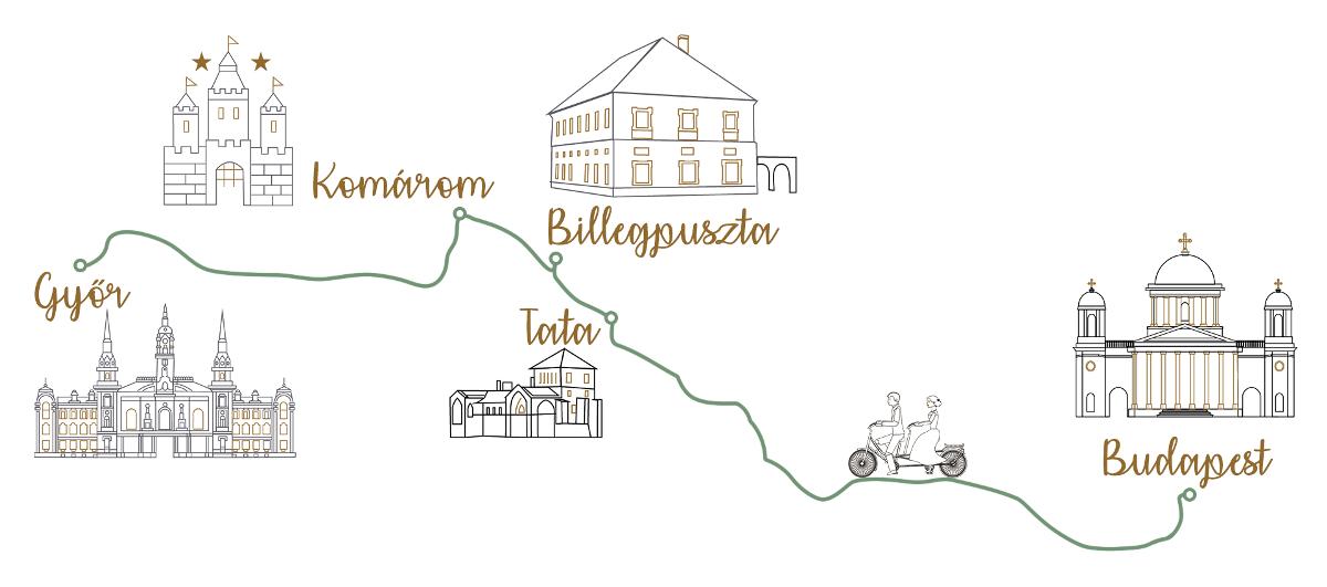 Balogh–Esterházy-kastély környékéről